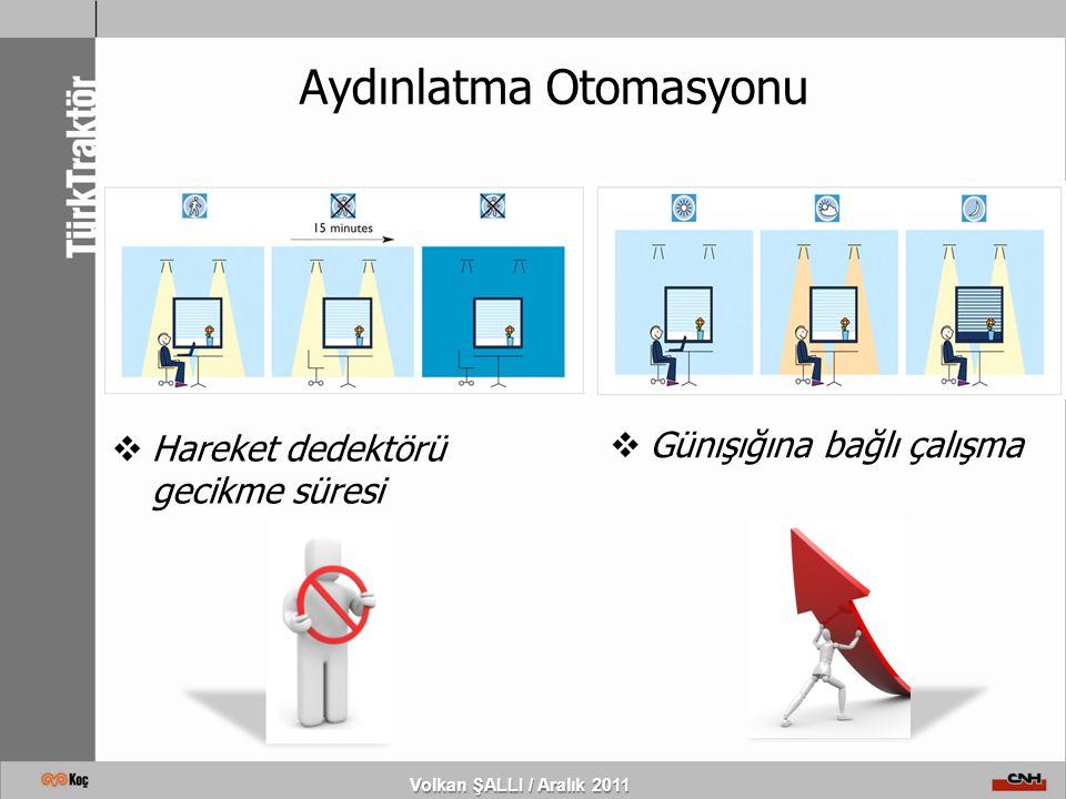  Hareket dedektörü gecikme süresi  Günışığına bağlı çalışma Volkan ŞALLI / Aralık 2011 Aydınlatma Otomasyonu