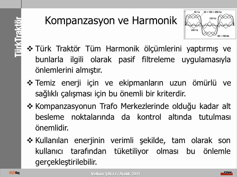 Kompanzasyon ve Harmonik Volkan ŞALLI / Aralık 2011  Türk Traktör Tüm Harmonik ölçümlerini yaptırmış ve bunlarla ilgili olarak pasif filtreleme uygul