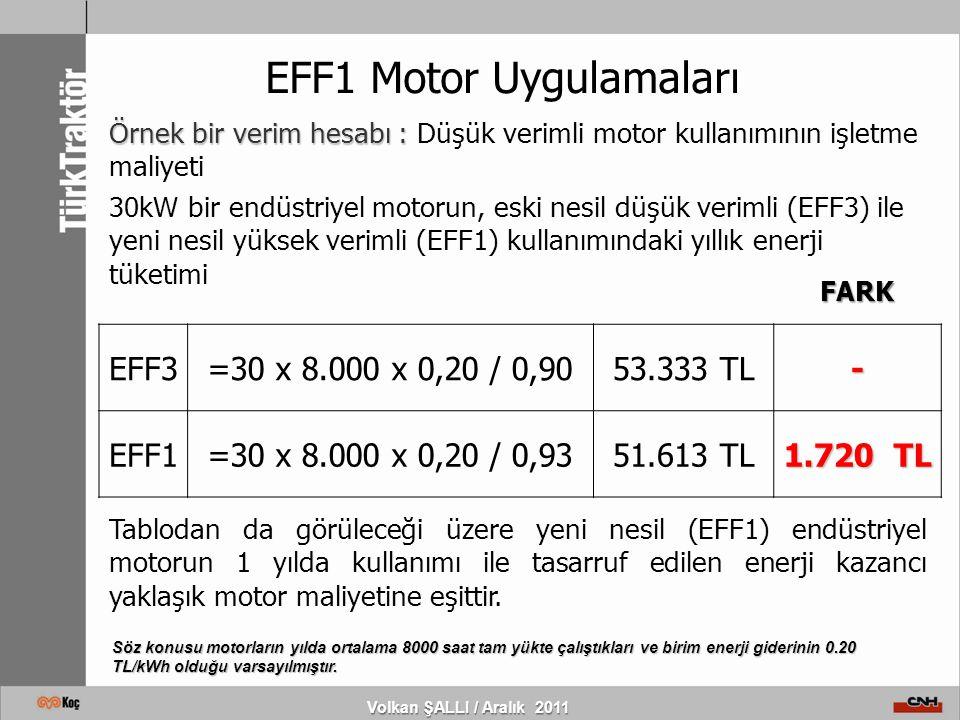EFF1 Motor Uygulamaları Örnek bir verim hesabı : Örnek bir verim hesabı : Düşük verimli motor kullanımının işletme maliyeti 30kW bir endüstriyel motor