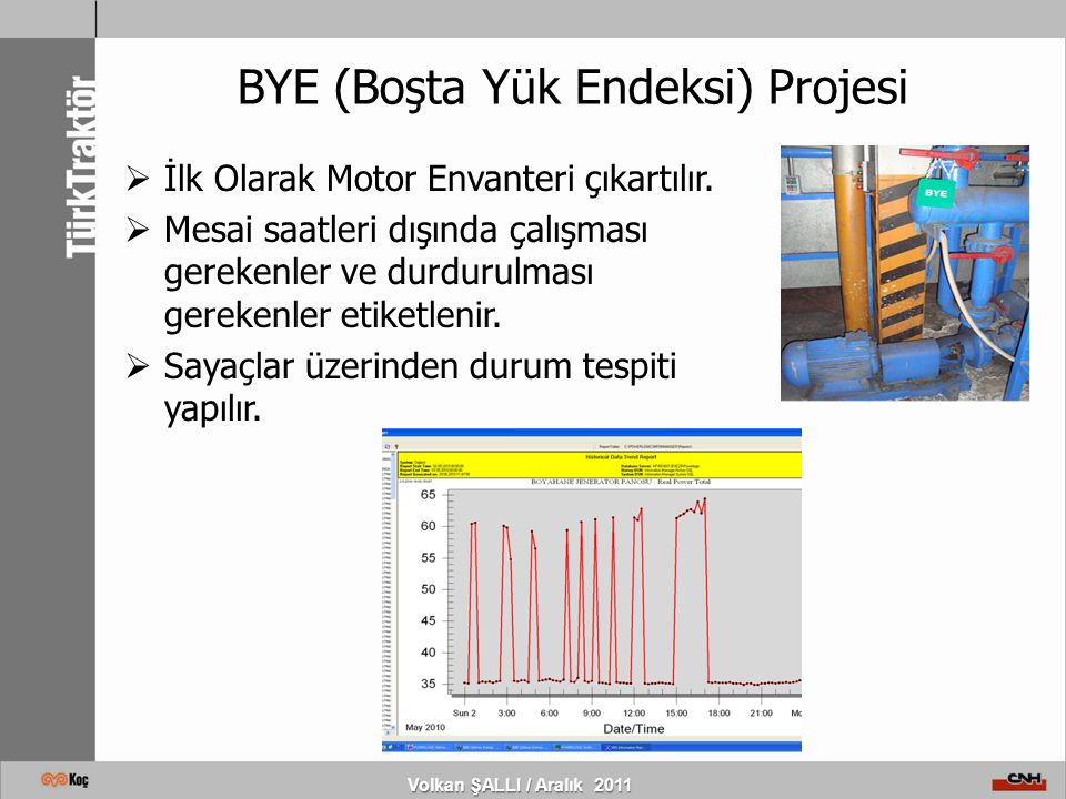 BYE (Boşta Yük Endeksi) Projesi Volkan ŞALLI / Aralık 2011  İlk Olarak Motor Envanteri çıkartılır.  Mesai saatleri dışında çalışması gerekenler ve d
