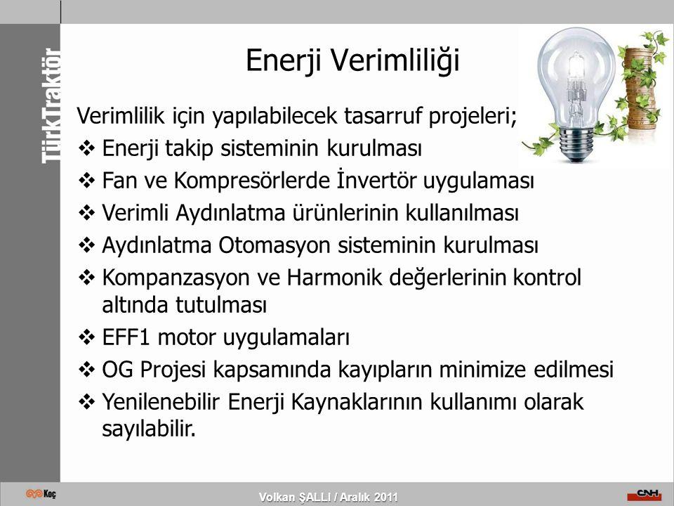 Enerji Verimliliği Volkan ŞALLI / Aralık 2011 Verimlilik için yapılabilecek tasarruf projeleri;  Enerji takip sisteminin kurulması  Fan ve Kompresör