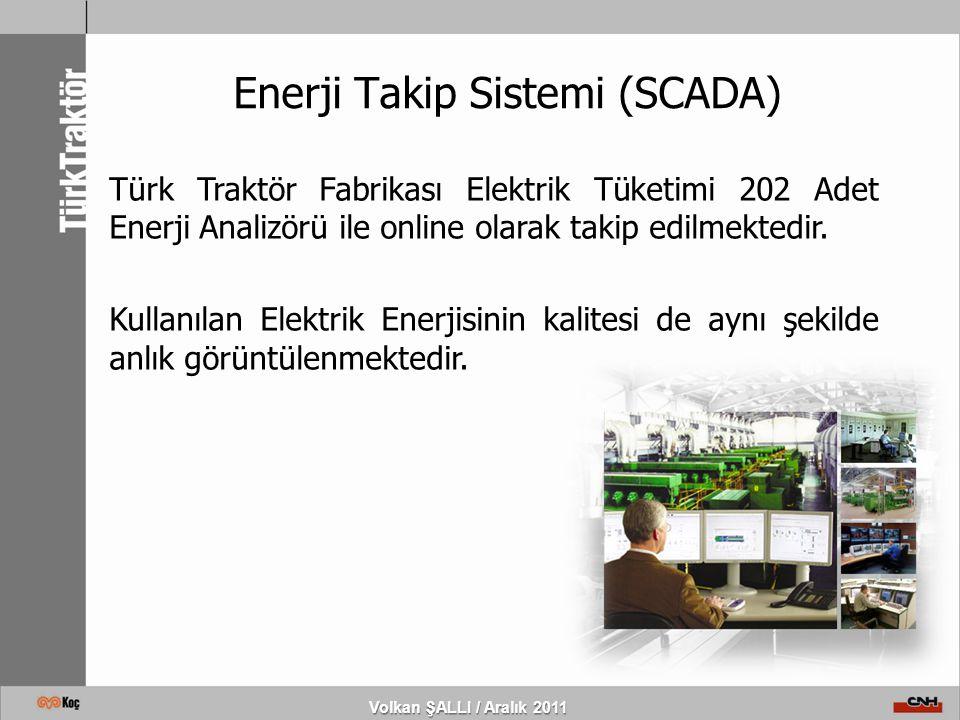 Enerji Takip Sistemi (SCADA) Volkan ŞALLI / Aralık 2011 Türk Traktör Fabrikası Elektrik Tüketimi 202 Adet Enerji Analizörü ile online olarak takip edi