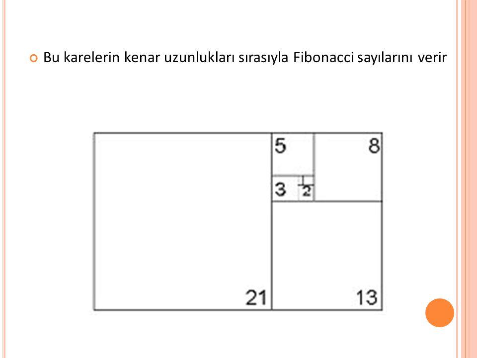 Bu karelerin kenar uzunlukları sırasıyla Fibonacci sayılarını verir