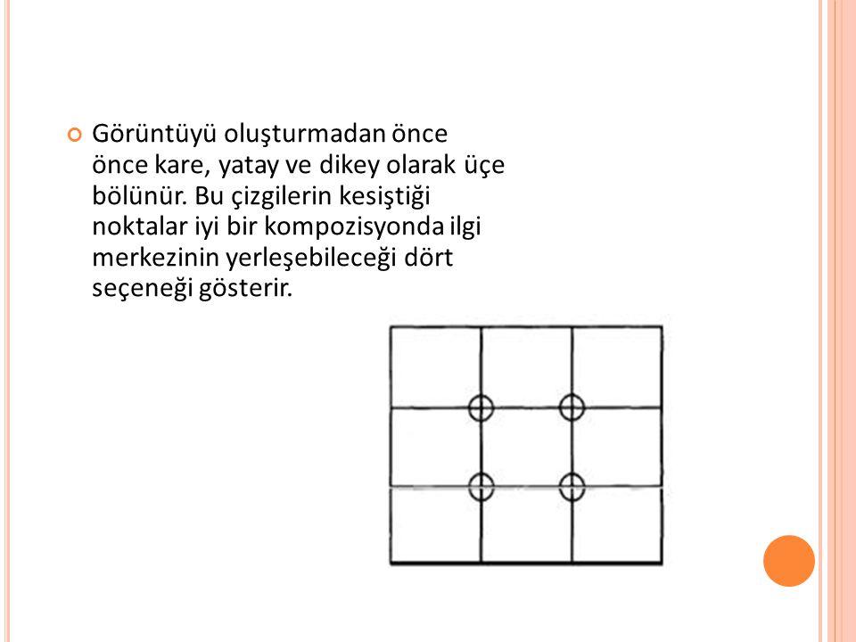 Görüntüyü oluşturmadan önce önce kare, yatay ve dikey olarak üçe bölünür.