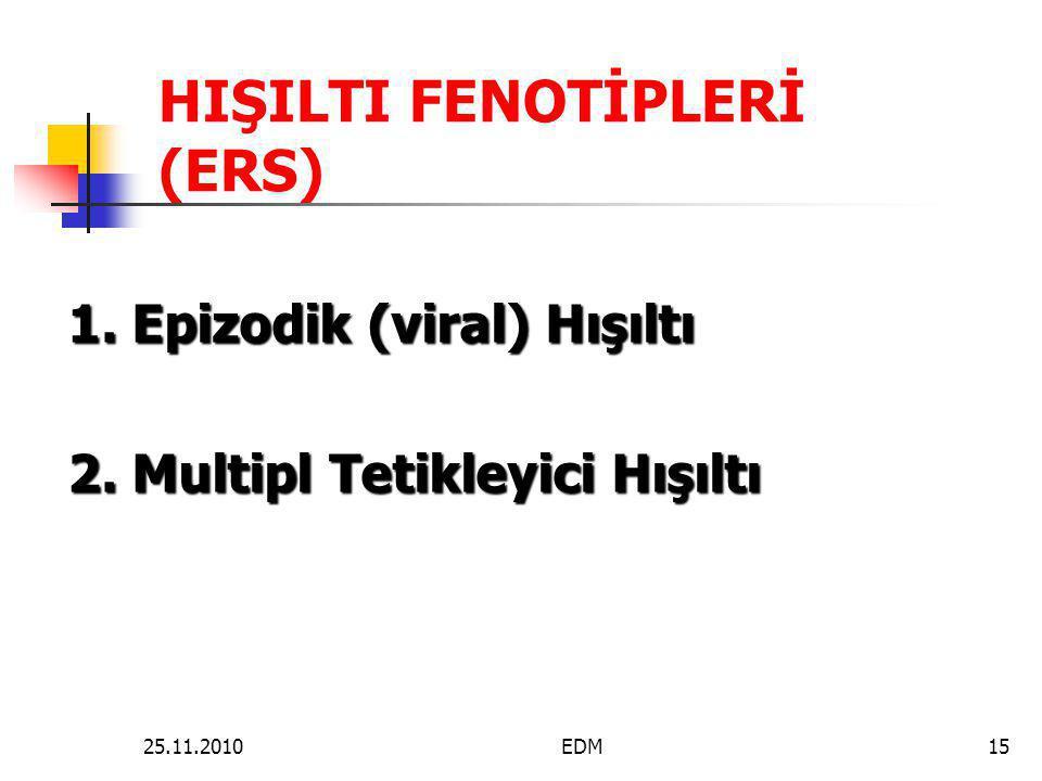HIŞILTI FENOTİPLERİ (ERS) 1. Epizodik (viral) Hışıltı 2. Multipl Tetikleyici Hışıltı 15EDM25.11.2010