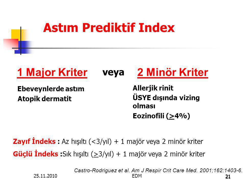 21 Astım Prediktif Index 1 Major Kriter Allerjik rinit ÜSYE dışında vizing olması Eozinofili (>4%) 2 Minör Kriter Ebeveynlerde astım Atopik dermatit v