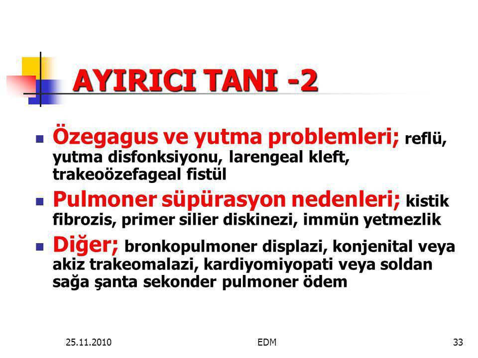 AYIRICI TANI -2  Özegagus ve yutma problemleri; reflü, yutma disfonksiyonu, larengeal kleft, trakeoözefageal fistül  Pulmoner süpürasyon nedenleri;