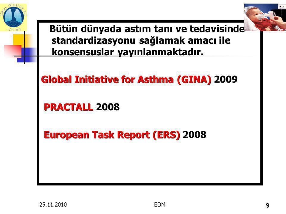 9 Bütün dünyada astım tanı ve tedavisinde standardizasyonu sağlamak amacı ile konsensuslar yayınlanmaktadır. Global Initiative for Asthma (GINA) Globa