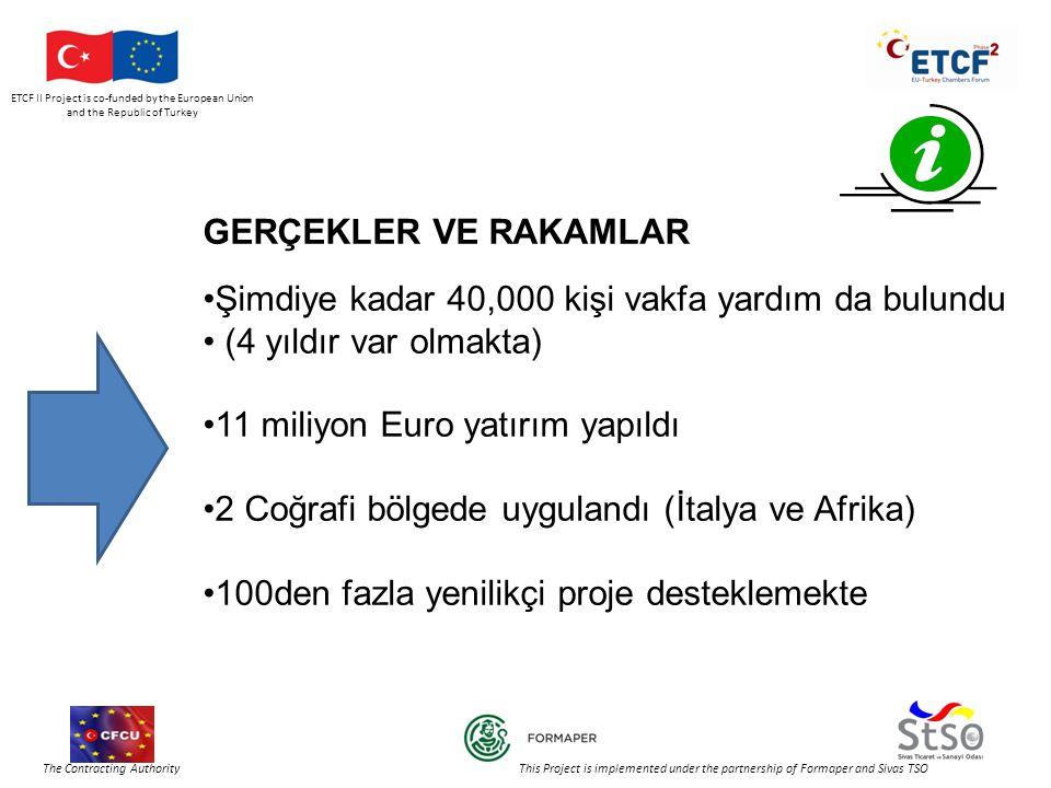 ETCF II Project is co-funded by the European Union and the Republic of Turkey The Contracting Authority This Project is implemented under the partnership of Formaper and Sivas TSO GERÇEKLER VE RAKAMLAR •Şimdiye kadar 40,000 kişi vakfa yardım da bulundu • (4 yıldır var olmakta) •11 miliyon Euro yatırım yapıldı •2 Coğrafi bölgede uygulandı (İtalya ve Afrika) •100den fazla yenilikçi proje desteklemekte