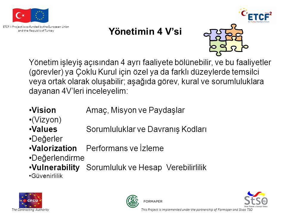 ETCF II Project is co-funded by the European Union and the Republic of Turkey The Contracting Authority This Project is implemented under the partnership of Formaper and Sivas TSO Yönetimin 4 V'si Yönetim işleyiş açısından 4 ayrı faaliyete bölünebilir, ve bu faaliyetler (görevler) ya Çoklu Kurul için özel ya da farklı düzeylerde temsilci veya ortak olarak oluşabilir; aşağıda görev, kural ve sorumluluklara dayanan 4V'leri inceleyelim: •VisionAmaç, Misyon ve Paydaşlar •(Vizyon) •ValuesSorumluluklar ve Davranış Kodları •Değerler •Valorization Performans ve İzleme •Değerlendirme •Vulnerability Sorumluluk ve Hesap Verebilirlilik •Güvenirlilik
