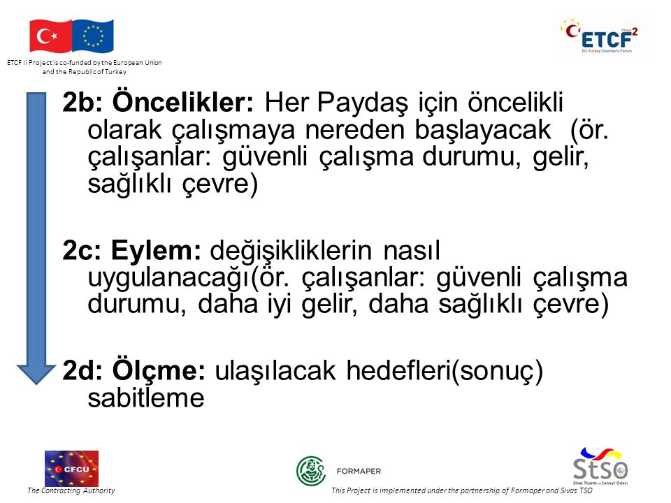 ETCF II Project is co-funded by the European Union and the Republic of Turkey The Contracting Authority This Project is implemented under the partnership of Formaper and Sivas TSO 2b: Öncelikler: Her Paydaş için öncelikli olarak çalışmaya nereden başlayacak (ör.