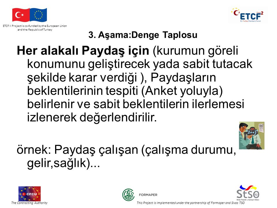 ETCF II Project is co-funded by the European Union and the Republic of Turkey The Contracting Authority This Project is implemented under the partnership of Formaper and Sivas TSO 3.