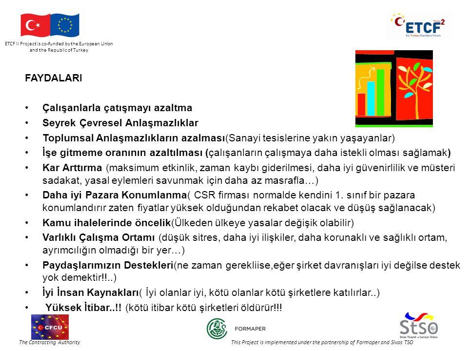 ETCF II Project is co-funded by the European Union and the Republic of Turkey The Contracting Authority This Project is implemented under the partnership of Formaper and Sivas TSO FAYDALARI •Çalışanlarla çatışmayı azaltma •Seyrek Çevresel Anlaşmazlıklar •Toplumsal Anlaşmazlıkların azalması(Sanayi tesislerine yakın yaşayanlar) •İşe gitmeme oranının azaltılması (çalışanların çalışmaya daha istekli olması sağlamak) •Kar Arttırma (maksimum etkinlik, zaman kaybı giderilmesi, daha iyi güvenirlilik ve müsteri sadakat, yasal eylemleri savunmak için daha az masrafla…) •Daha iyi Pazara Konumlanma( CSR firması normalde kendini 1.