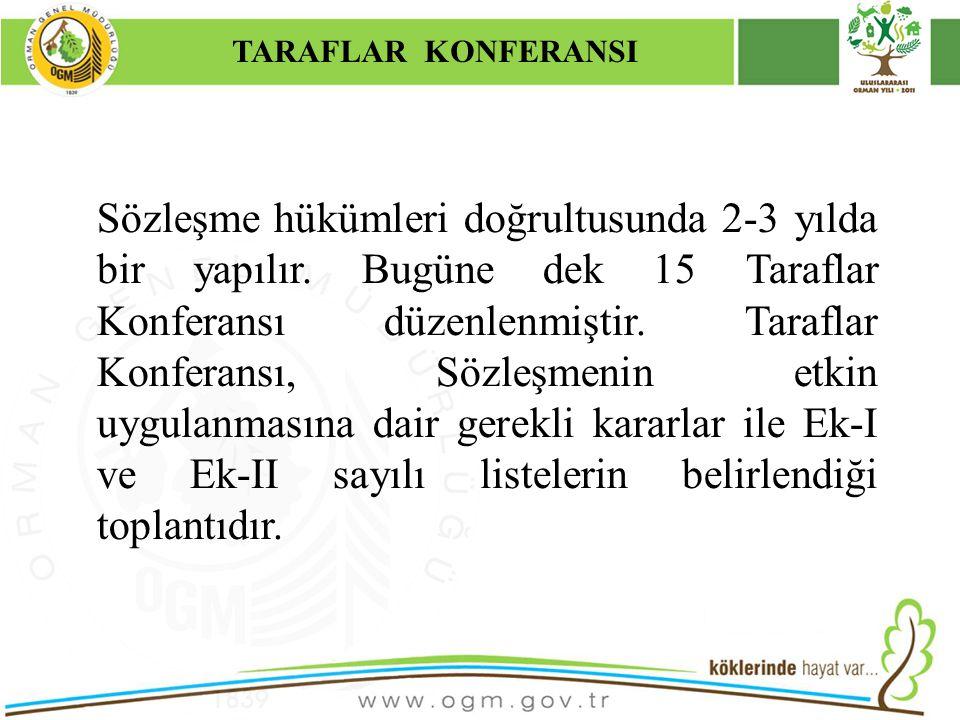 16/12/2010 Kurumsal Kimlik 9 Sözleşme hükümleri doğrultusunda 2-3 yılda bir yapılır. Bugüne dek 15 Taraflar Konferansı düzenlenmiştir. Taraflar Konfer