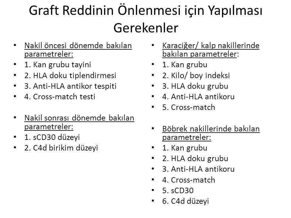 Graft Reddinin Önlenmesi için Yapılması Gerekenler • Nakil öncesi dönemde bakılan parametreler: • 1. Kan grubu tayini • 2. HLA doku tiplendirmesi • 3.