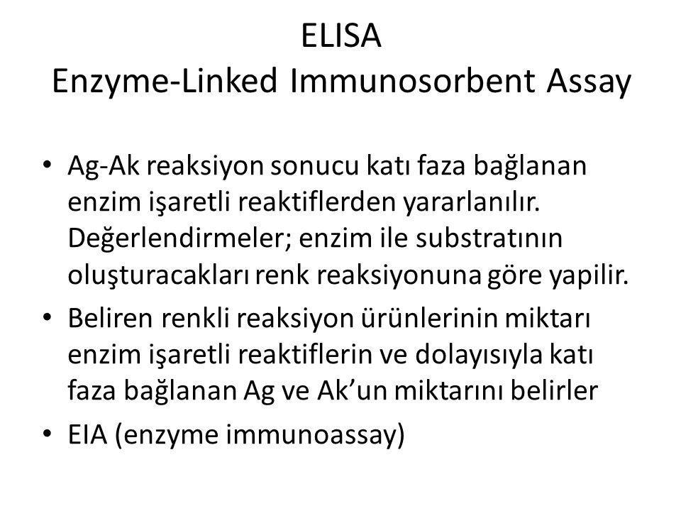 ELISA Enzyme-Linked Immunosorbent Assay • Ag-Ak reaksiyon sonucu katı faza bağlanan enzim işaretli reaktiflerden yararlanılır. Değerlendirmeler; enzim