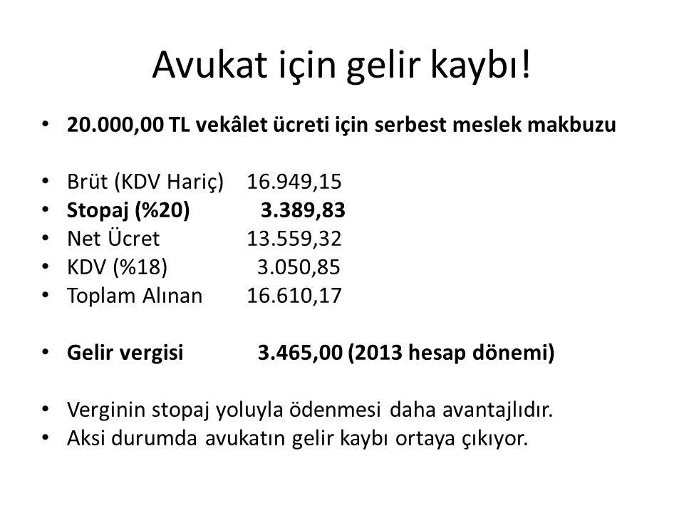 Avukat için gelir kaybı! • 20.000,00 TL vekâlet ücreti için serbest meslek makbuzu • Brüt (KDV Hariç) 16.949,15 • Stopaj (%20) 3.389,83 • Net Ücret 13