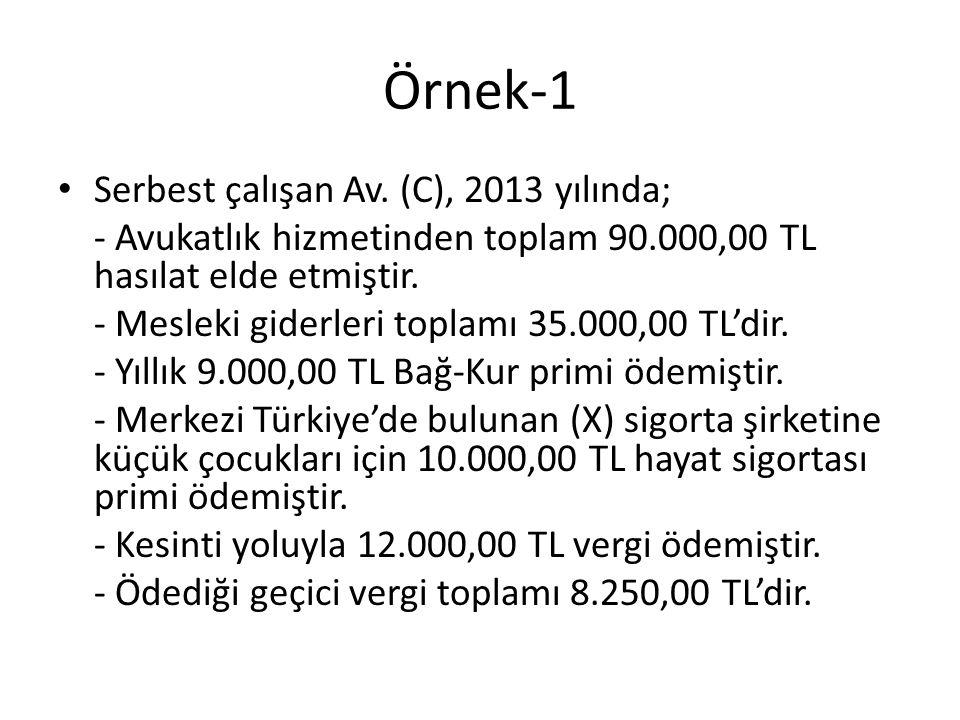 Örnek-1 • Serbest çalışan Av. (C), 2013 yılında; - Avukatlık hizmetinden toplam 90.000,00 TL hasılat elde etmiştir. - Mesleki giderleri toplamı 35.000