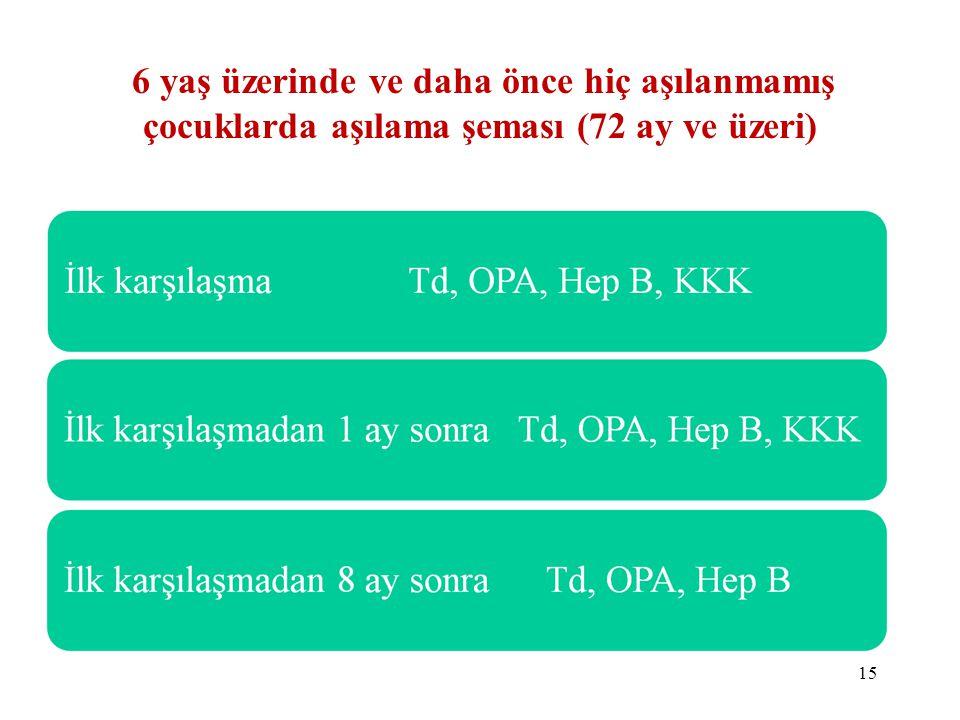 6 yaş üzerinde ve daha önce hiç aşılanmamış çocuklarda aşılama şeması (72 ay ve üzeri) 15