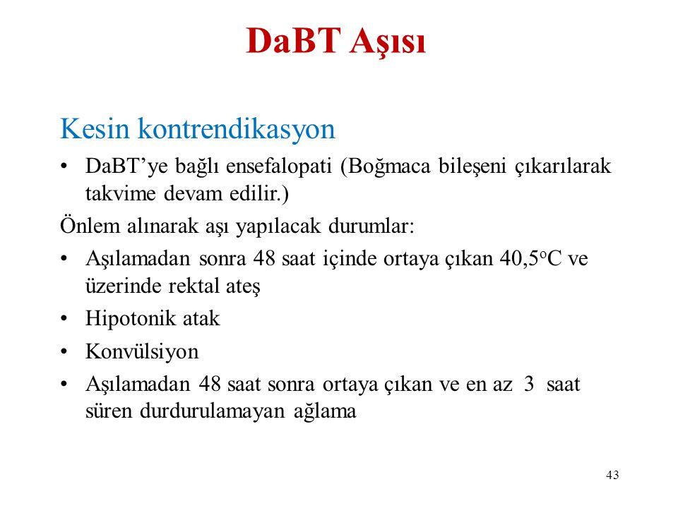 DaBT Aşısı Kesin kontrendikasyon •DaBT'ye bağlı ensefalopati (Boğmaca bileşeni çıkarılarak takvime devam edilir.) Önlem alınarak aşı yapılacak durumla