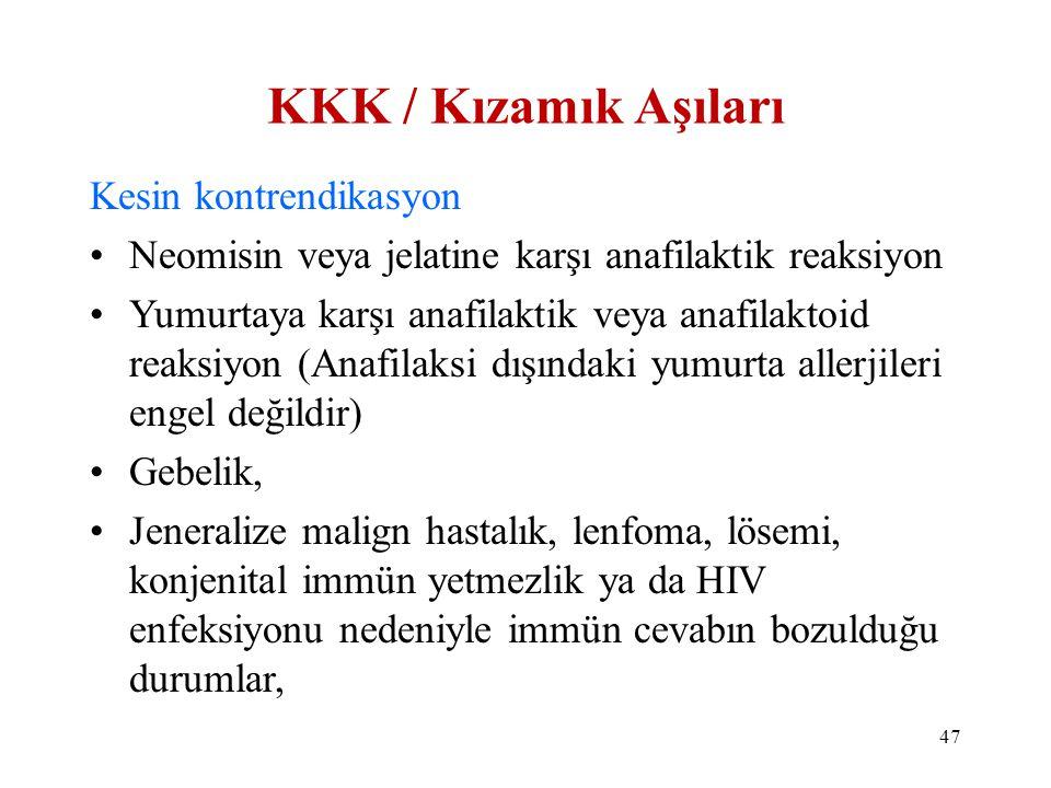 KKK / Kızamık Aşıları Kesin kontrendikasyon •Neomisin veya jelatine karşı anafilaktik reaksiyon •Yumurtaya karşı anafilaktik veya anafilaktoid reaksiy