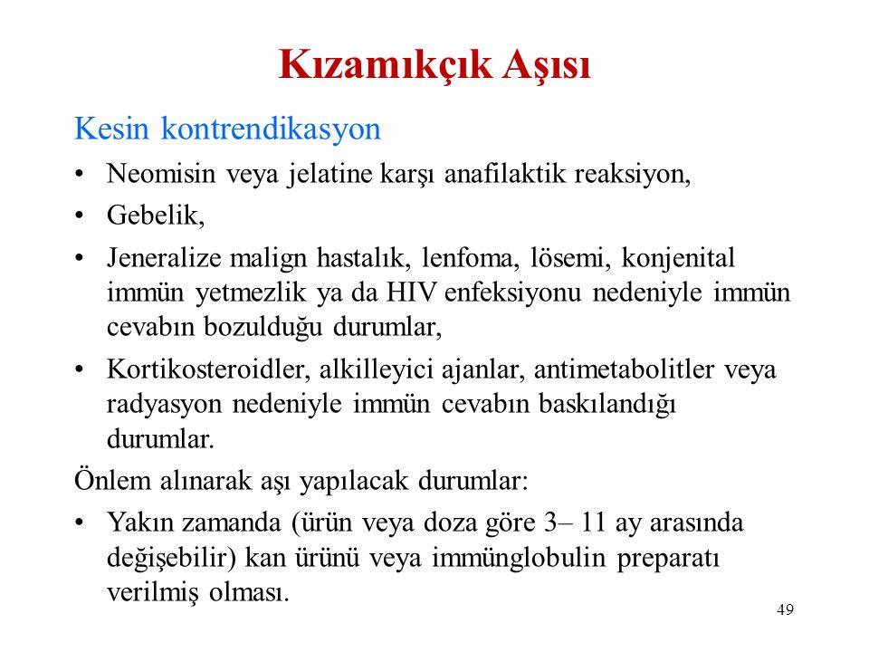 Kızamıkçık Aşısı Kesin kontrendikasyon •Neomisin veya jelatine karşı anafilaktik reaksiyon, •Gebelik, •Jeneralize malign hastalık, lenfoma, lösemi, ko