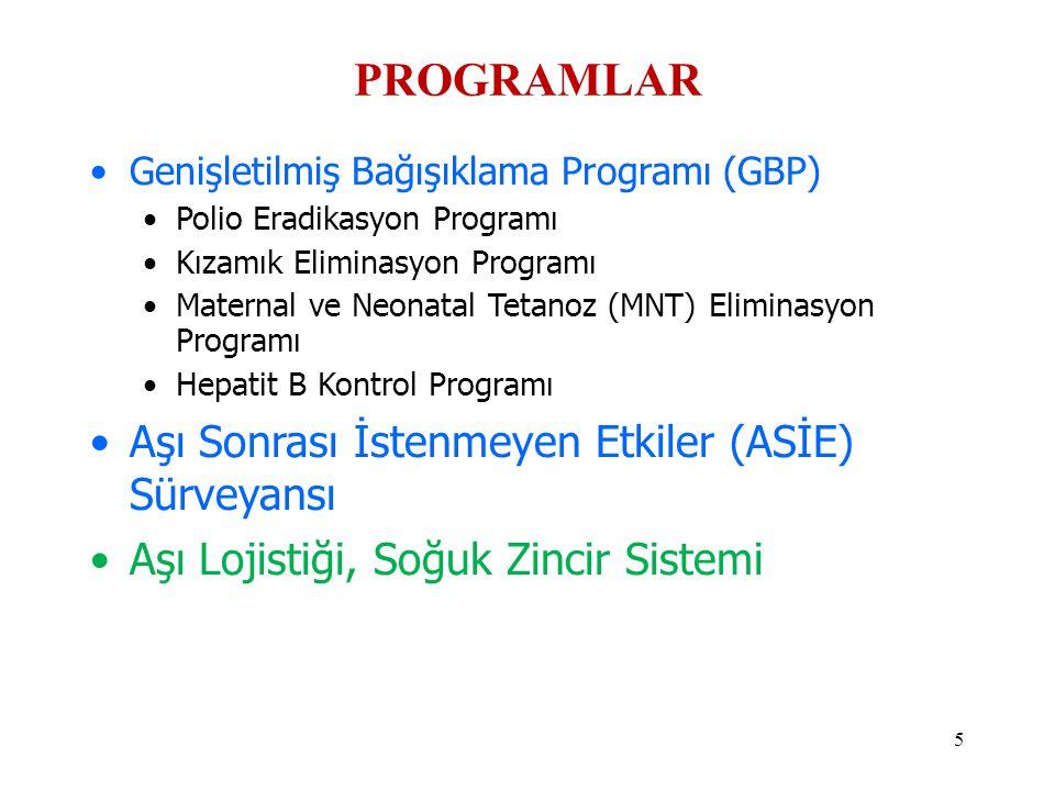 •Genişletilmiş Bağışıklama Programı (GBP) •Polio Eradikasyon Programı •Kızamık Eliminasyon Programı •Maternal ve Neonatal Tetanoz (MNT) Eliminasyon Pr