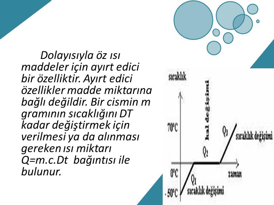 Isı Alış Verişi Isıca yalıtılmış bir ortamda bir araya konulan sıcaklıkları farklı maddeler arasında ısı alış verişi olur.
