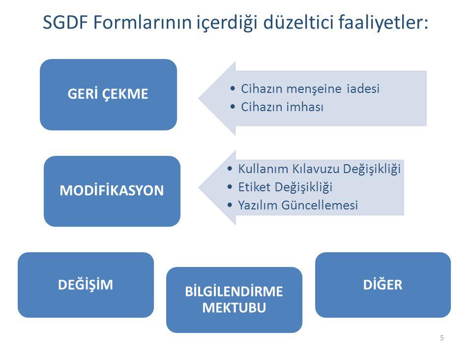 SGDF Formlarının içerdiği düzeltici faaliyetler: 5 •Cihazın menşeine iadesi •Cihazın imhası •Kullanım Kılavuzu Değişikliği •Etiket Değişikliği •Yazılı