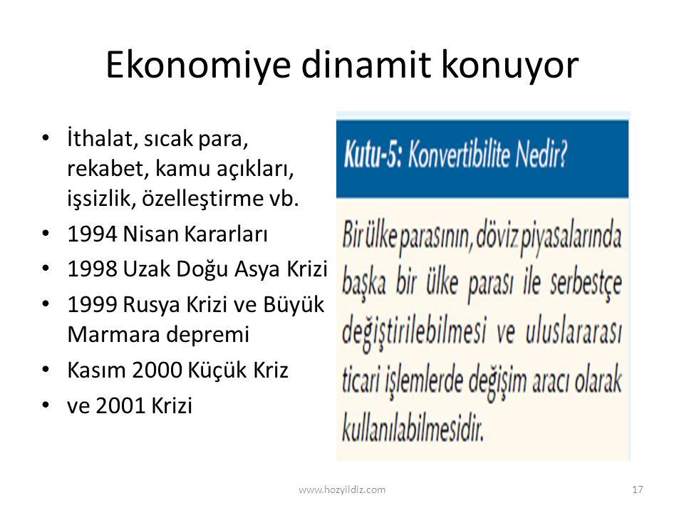 Ekonomiye dinamit konuyor • İthalat, sıcak para, rekabet, kamu açıkları, işsizlik, özelleştirme vb. • 1994 Nisan Kararları • 1998 Uzak Doğu Asya Krizi