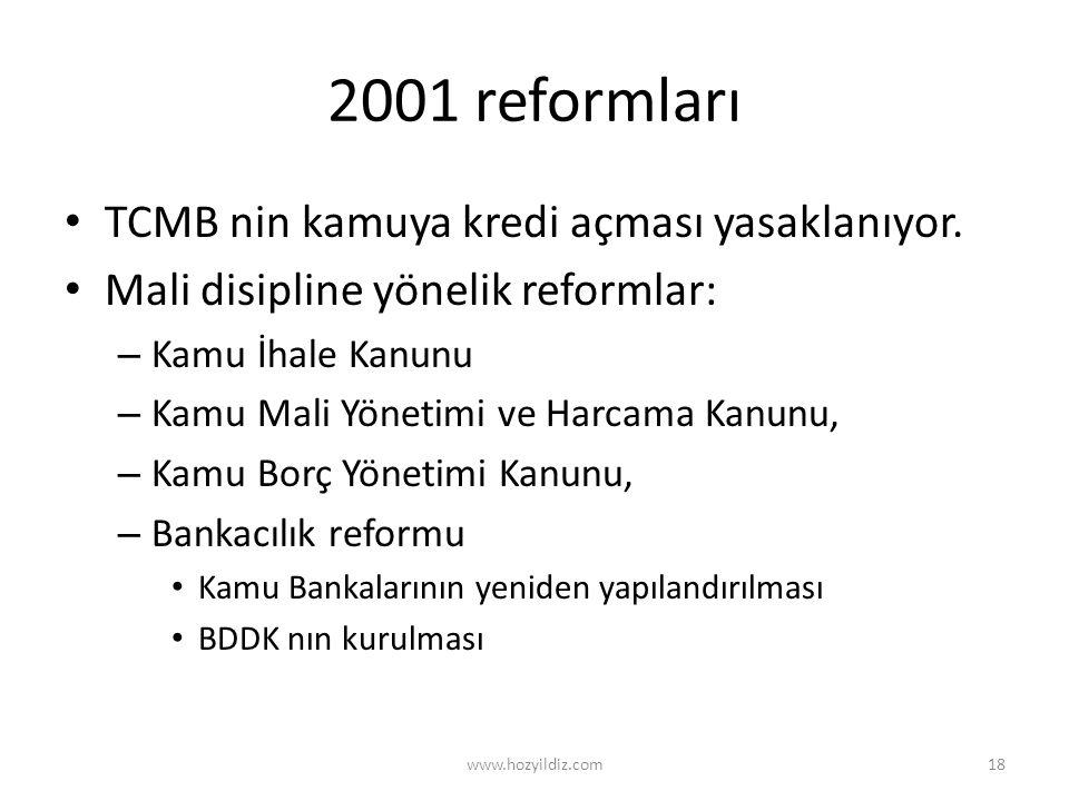 2001 reformları • TCMB nin kamuya kredi açması yasaklanıyor. • Mali disipline yönelik reformlar: – Kamu İhale Kanunu – Kamu Mali Yönetimi ve Harcama K