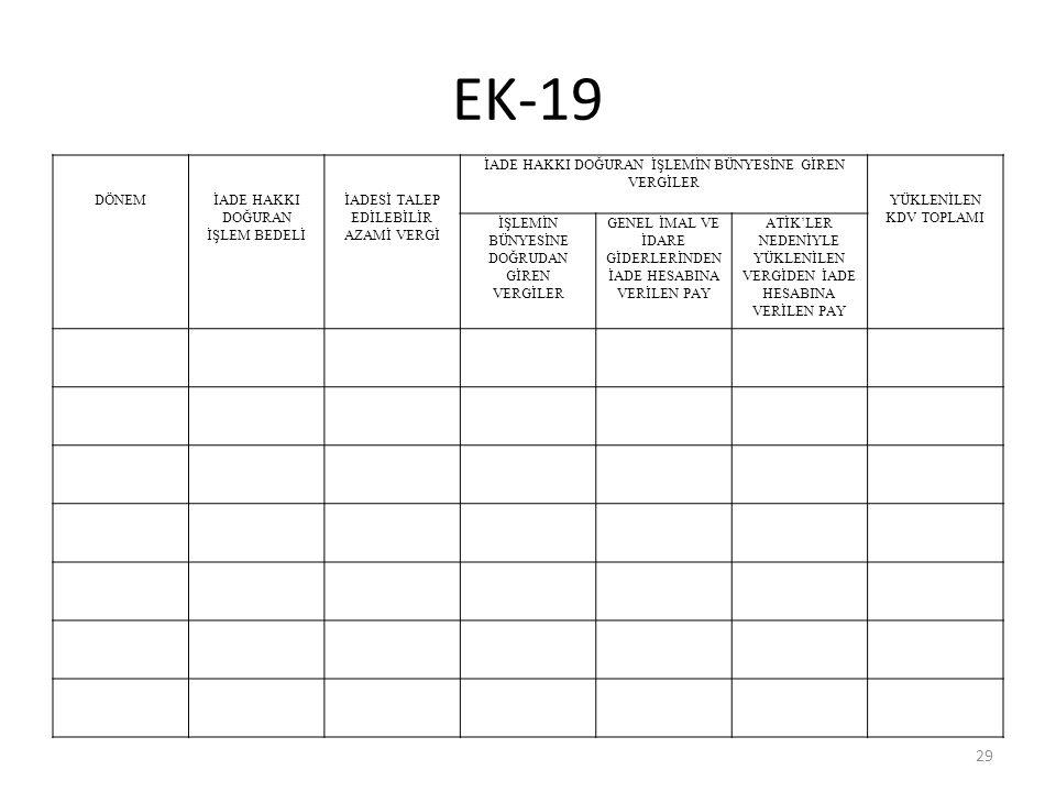 EK-19 DÖNEM İADE HAKKI DOĞURAN İŞLEM BEDELİ İADESİ TALEP EDİLEBİLİR AZAMİ VERGİ İADE HAKKI DOĞURAN İŞLEMİN BÜNYESİNE GİREN VERGİLER YÜKLENİLEN KDV TOP