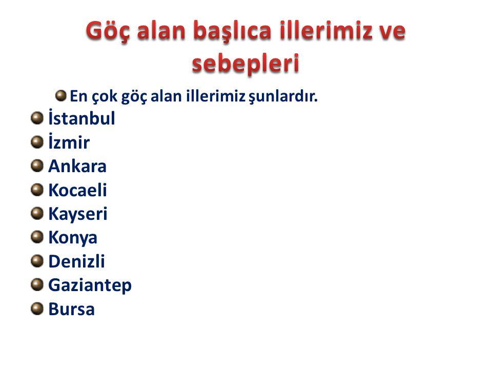 En çok göç alan illerimiz şunlardır. İstanbul İzmir Ankara Kocaeli Kayseri Konya Denizli Gaziantep Bursa