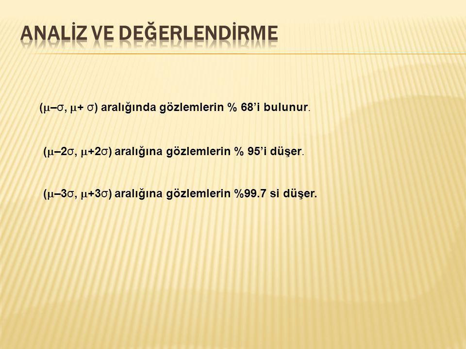 (  –σ,  + σ) aralığında gözlemlerin % 68'i bulunur. (  –2σ,  +2σ) aralığına gözlemlerin % 95'i düşer. (  –3σ,  +3σ) aralığına gözlemlerin %99.7