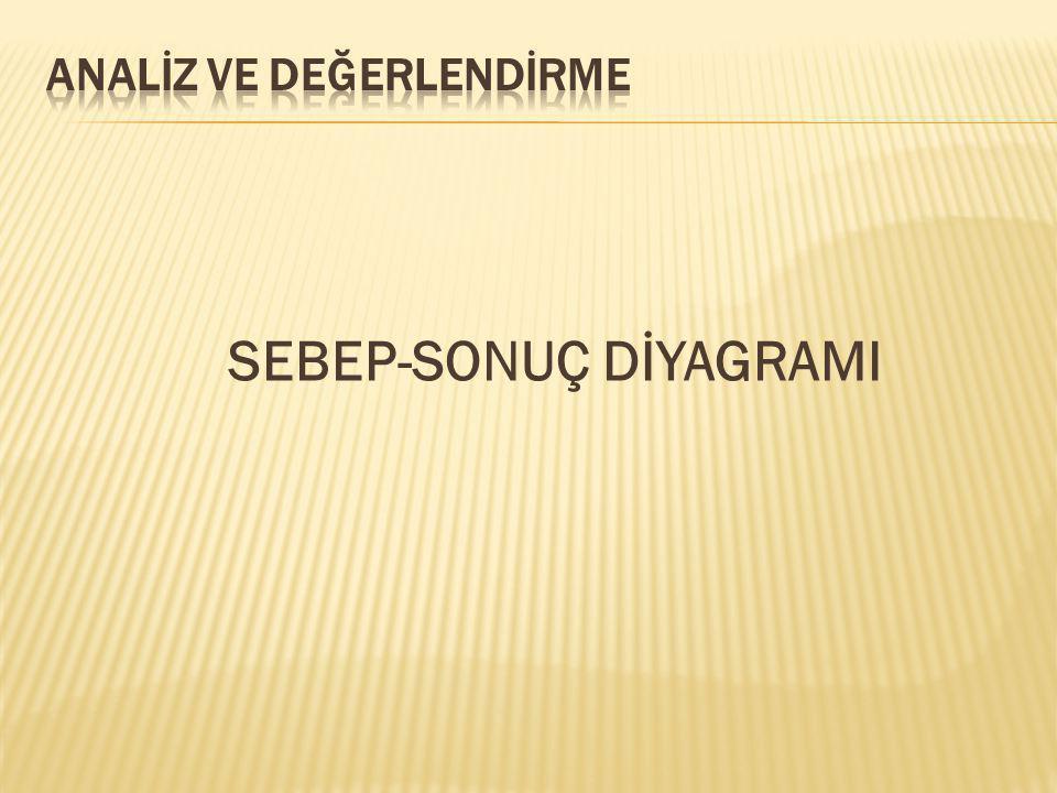 SEBEP-SONUÇ DİYAGRAMI