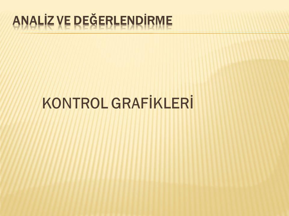 KONTROL GRAFİKLERİ