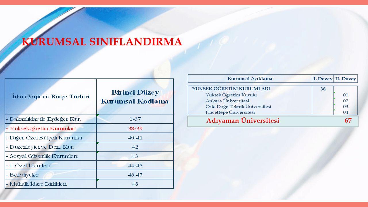 KURUMSAL SINIFLANDIRMA Adıyaman Üniversitesi 67