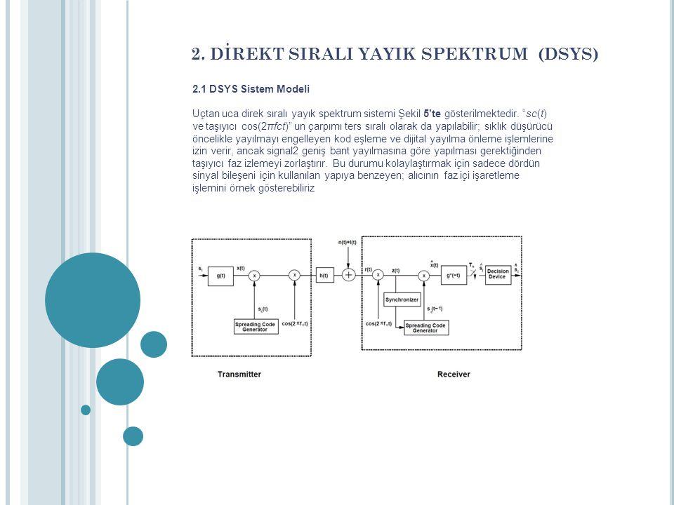 """2.1 DSYS Sistem Modeli Uçtan uca direk sıralı yayık spektrum sistemi Şekil 5'te gösterilmektedir. """"sc(t) ve taşıyıcı cos(2πfct)"""" un çarpımı ters sıral"""