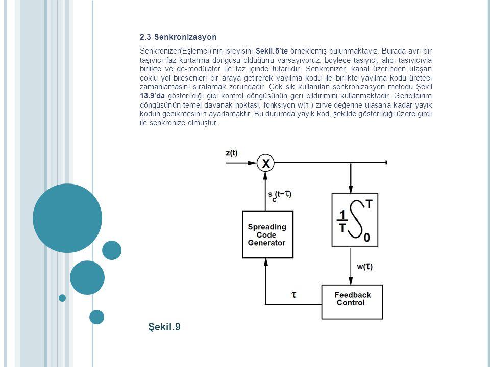 Şekil.9 2.3 Senkronizasyon Senkronizer(Eşlemci)'nin işleyişini Şekil.5'te örneklemiş bulunmaktayız. Burada ayrı bir taşıyıcı faz kurtarma döngüsü oldu