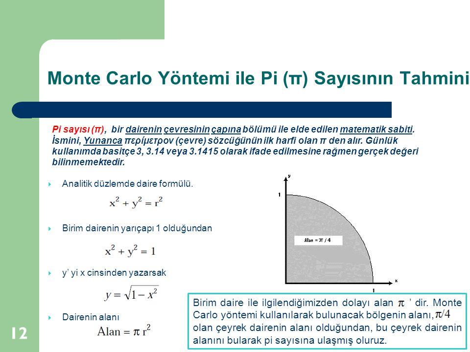 Monte Carlo Yöntemi ile Pi (π) Sayısının Tahmini 12  Analitik düzlemde daire formülü.  Birim dairenin yarıçapı 1 olduğundan  y' yi x cinsinden yaza