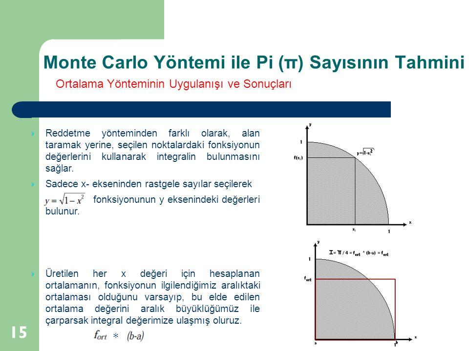 Monte Carlo Yöntemi ile Pi (π) Sayısının Tahmini 15  Reddetme yönteminden farklı olarak, alan taramak yerine, seçilen noktalardaki fonksiyonun değerl