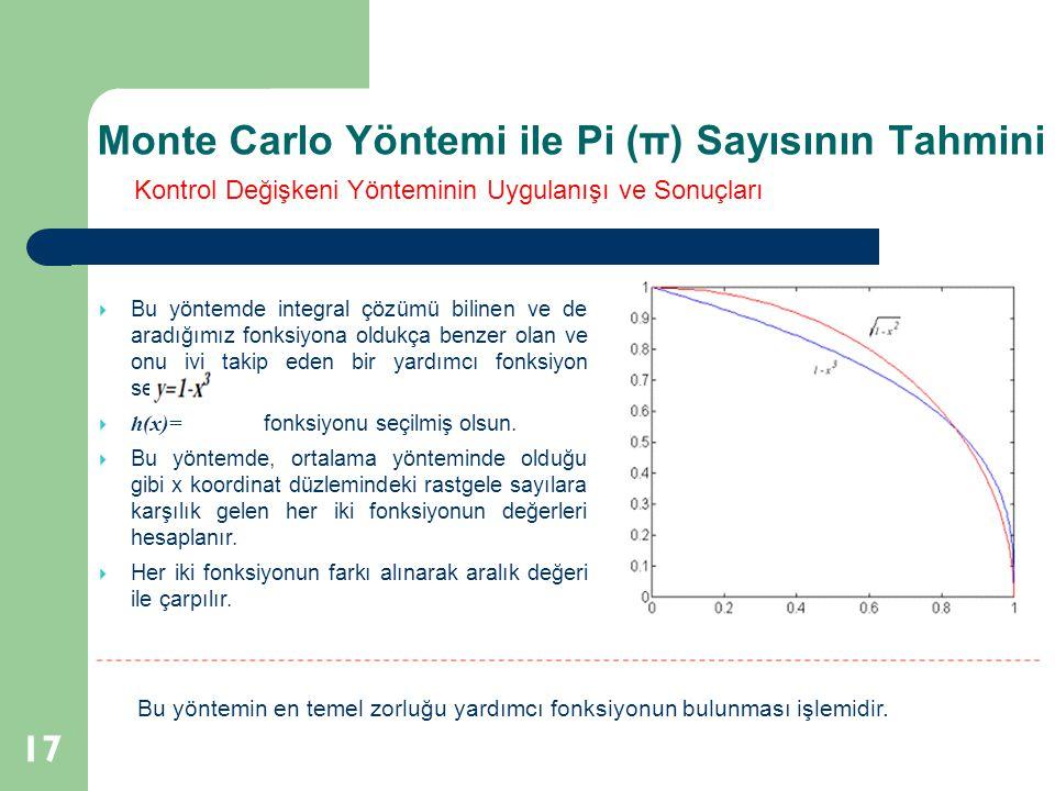 Monte Carlo Yöntemi ile Pi (π) Sayısının Tahmini 17  Bu yöntemde integral çözümü bilinen ve de aradığımız fonksiyona oldukça benzer olan ve onu iyi t