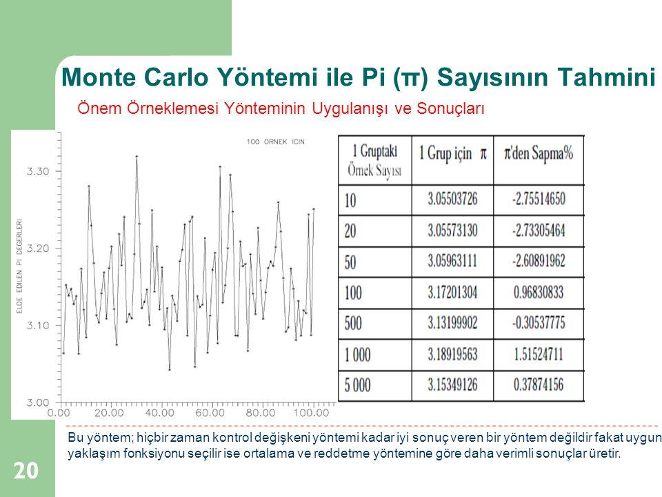 Monte Carlo Yöntemi ile Pi (π) Sayısının Tahmini 20 Önem Örneklemesi Yönteminin Uygulanışı ve Sonuçları Bu yöntem; hiçbir zaman kontrol değişkeni yönt