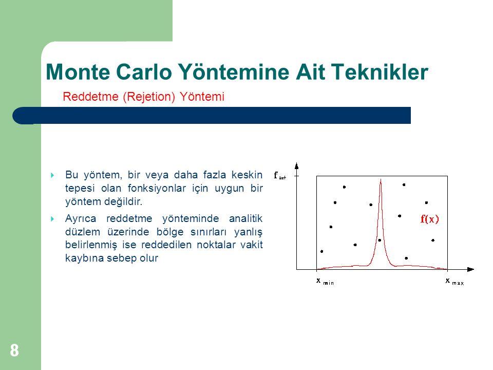 Monte Carlo Yöntemine Ait Teknikler 8  Bu yöntem, bir veya daha fazla keskin tepesi olan fonksiyonlar için uygun bir yöntem değildir.  Ayrıca reddet