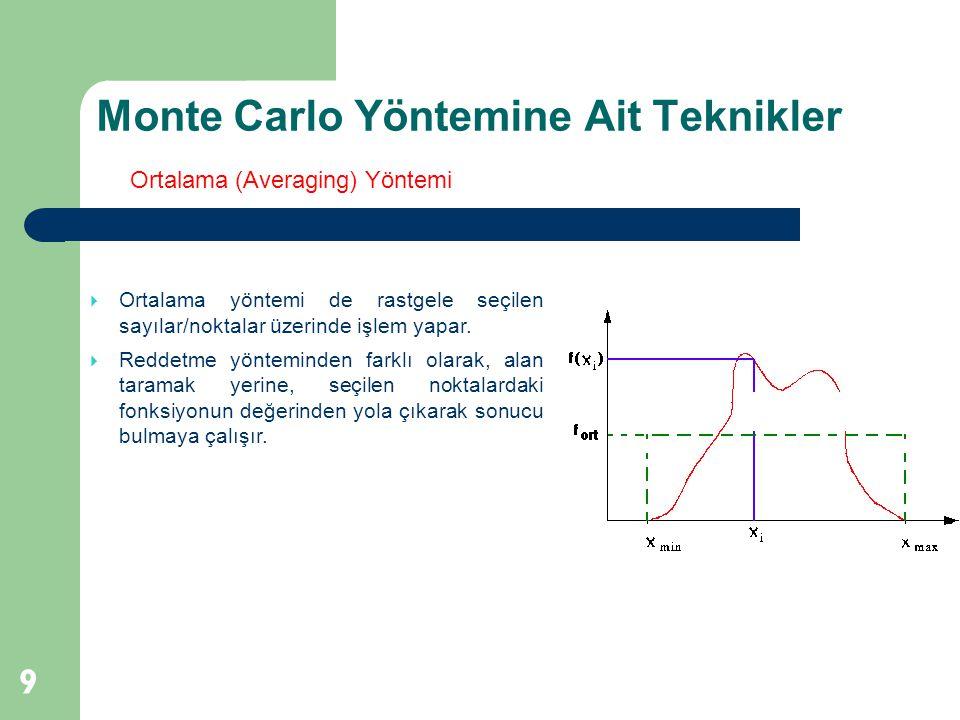 Monte Carlo Yöntemi ile Pi (π) Sayısının Tahmini 20 Önem Örneklemesi Yönteminin Uygulanışı ve Sonuçları Bu yöntem; hiçbir zaman kontrol değişkeni yöntemi kadar iyi sonuç veren bir yöntem değildir fakat uygun yaklaşım fonksiyonu seçilir ise ortalama ve reddetme yöntemine göre daha verimli sonuçlar üretir.