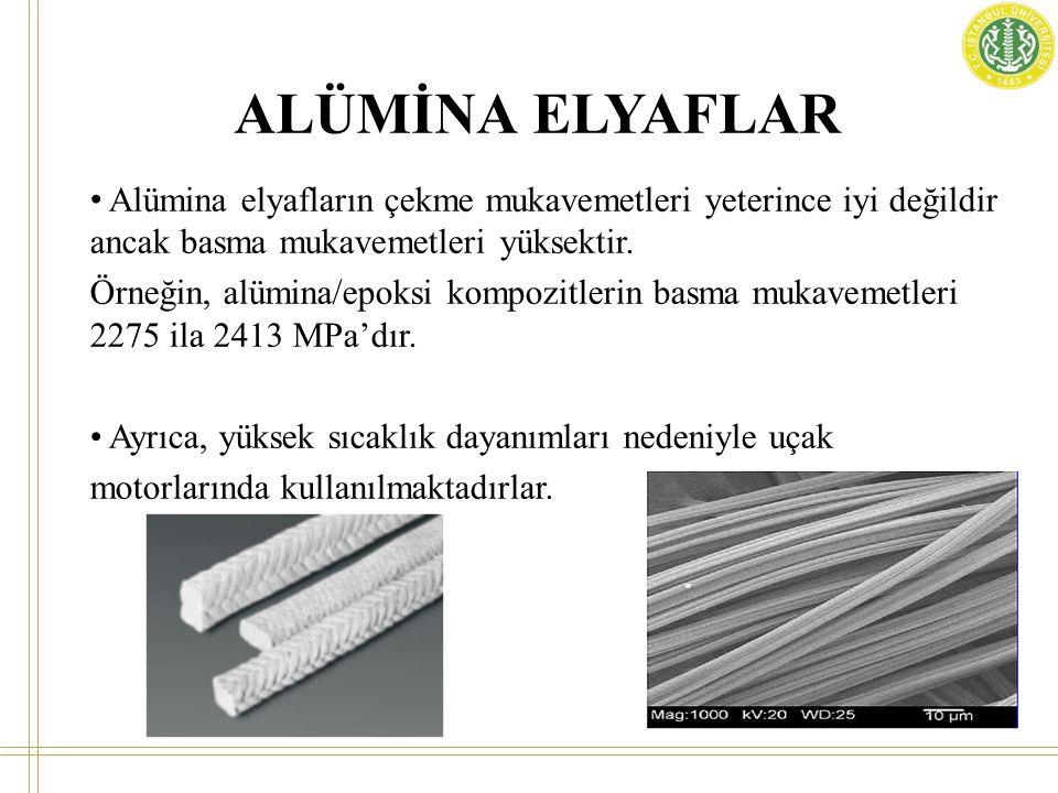ALÜMİNA ELYAFLAR • Alümina elyafların çekme mukavemetleri yeterince iyi değildir ancak basma mukavemetleri yüksektir. Örneğin, alümina/epoksi kompozit