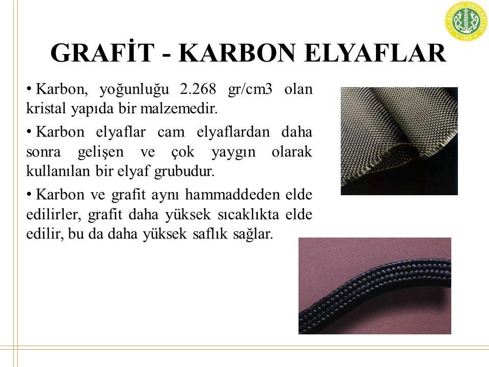 GRAFİT - KARBON ELYAFLAR • Karbon, yoğunluğu 2.268 gr/cm3 olan kristal yapıda bir malzemedir. • Karbon elyaflar cam elyaflardan daha sonra gelişen ve