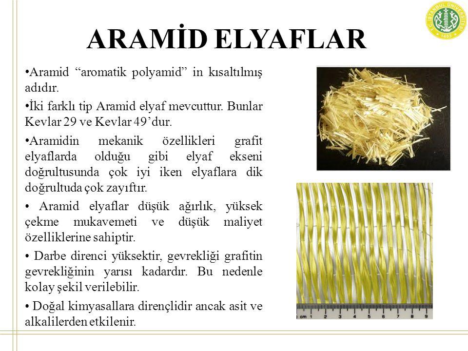 """ARAMİD ELYAFLAR • Aramid """"aromatik polyamid"""" in kısaltılmış adıdır. • İki farklı tip Aramid elyaf mevcuttur. Bunlar Kevlar 29 ve Kevlar 49'dur. • Aram"""