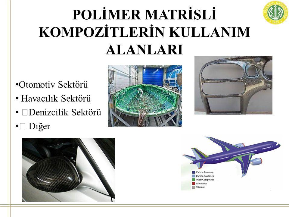 POLİMER MATRİSLİ KOMPOZİTLERİN KULLANIM ALANLARI • Otomotiv Sektörü • Havacılık Sektörü • Denizcilik Sektörü •  Diğer