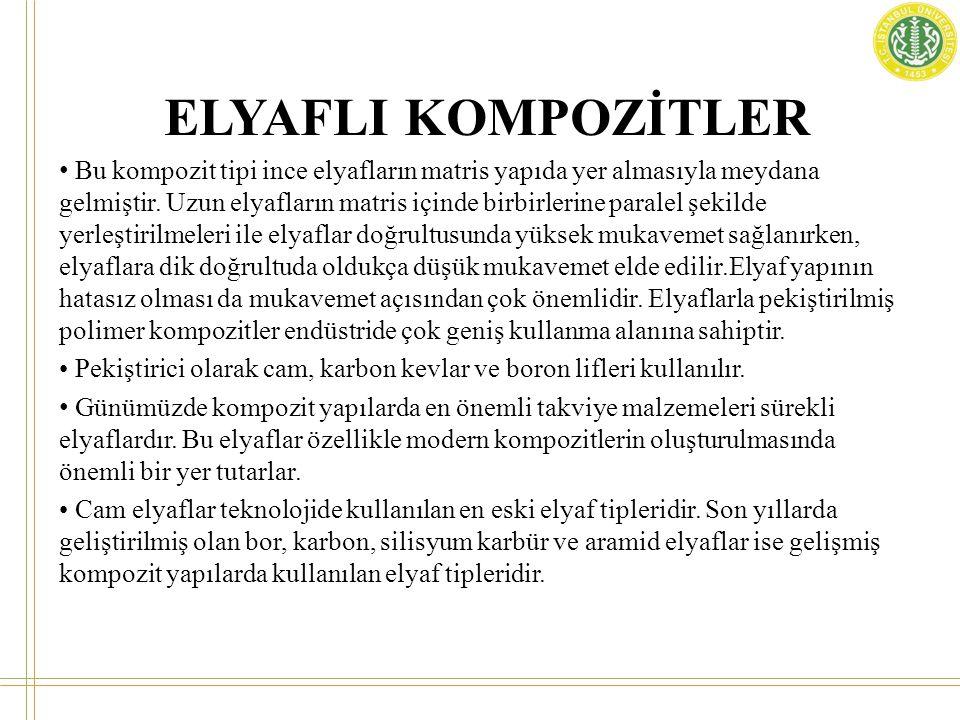 ELYAFLI KOMPOZİTLER • Bu kompozit tipi ince elyafların matris yapıda yer almasıyla meydana gelmiştir. Uzun elyafların matris içinde birbirlerine paral